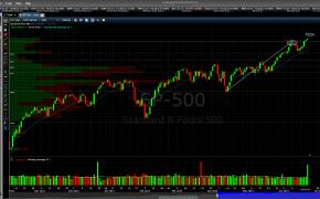 Análisis Mercado 23 Junio 2014