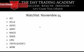 Watchlist Noviembre 24 Acciones USA
