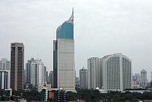 Reformas Económicas e Inversiones Acelerando En Indonesia