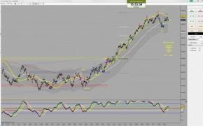 Enero 21: Grabación De Una Clase En Vivo Y Estupendos Resultados De Nuestros Traders