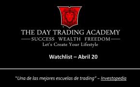 Watchlist Acciones USA Abril 20 2015