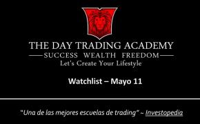 Watchlist Acciones USA Mayo 11 2015