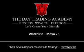 Watchlist Acciones USA Mayo 25 2015