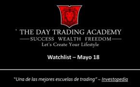 Watchlist Acciones USA Mayo 18 2015