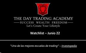 Watchlist Acciones USA Junio 22 2015