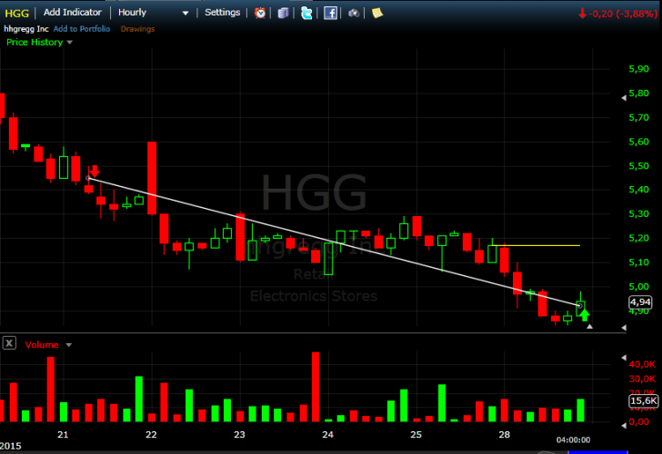 HGG_CP