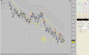 Resultados de Nuestros Traders - Trader Obtiene Rentabilidad de 18.75% En Solo 2 Días!