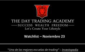 Watchlist Acciones USA Noviembre 23 2015
