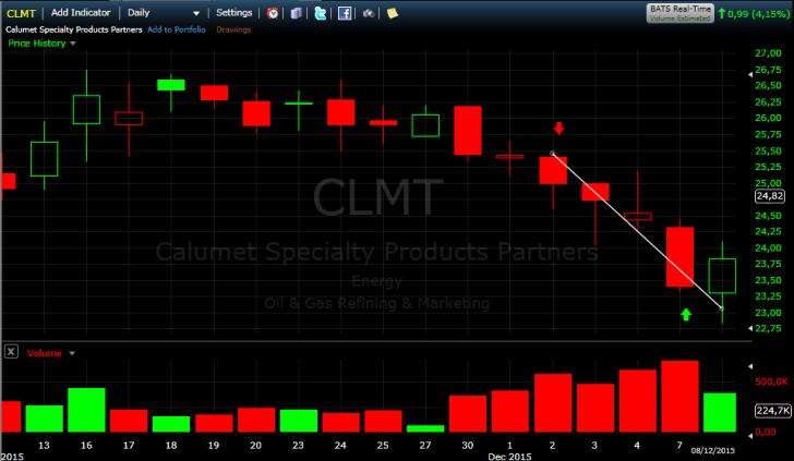 CMLT_CP