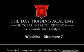 Watchlist Acciones USA Diciembre 07 2015