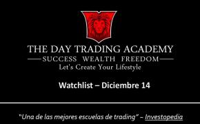 Watchlist Acciones USA Diciembre 14 2015