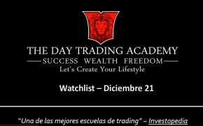 Watchlist Acciones USA Diciembre 21 2015