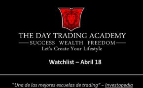 Watchlist Acciones USA Abril 18 2016