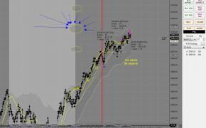 Otro trader va en vivo - Rentabilidad de 70% en un dia